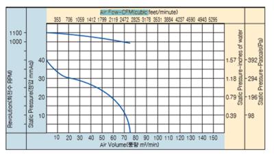 01_24_항온항습기팬_ASR-1110D.jpg