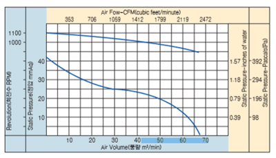 01_24_항온항습기팬_ASR-110D.jpg