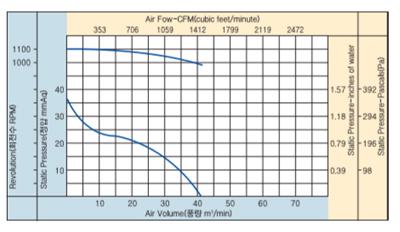 01_24_항온항습기팬_ASR-980D.jpg