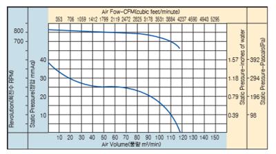 01_24_항온항습기팬_ASR-133D.jpg