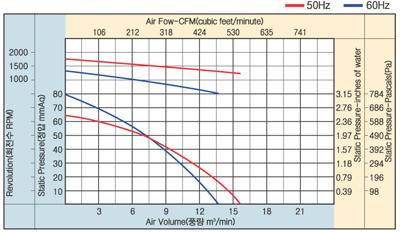 01_23_아우터로터형양흡직결다익송풍기_AOS2D-160-160A.jpg