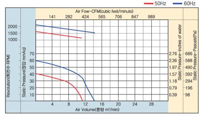 01_23_아우터로터형양흡직결다익송풍기_AOS2D-133-150A.jpg